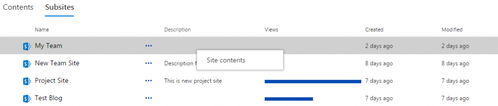 Sub Sites with Context Menu