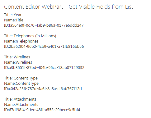 Get Visible Fields from List